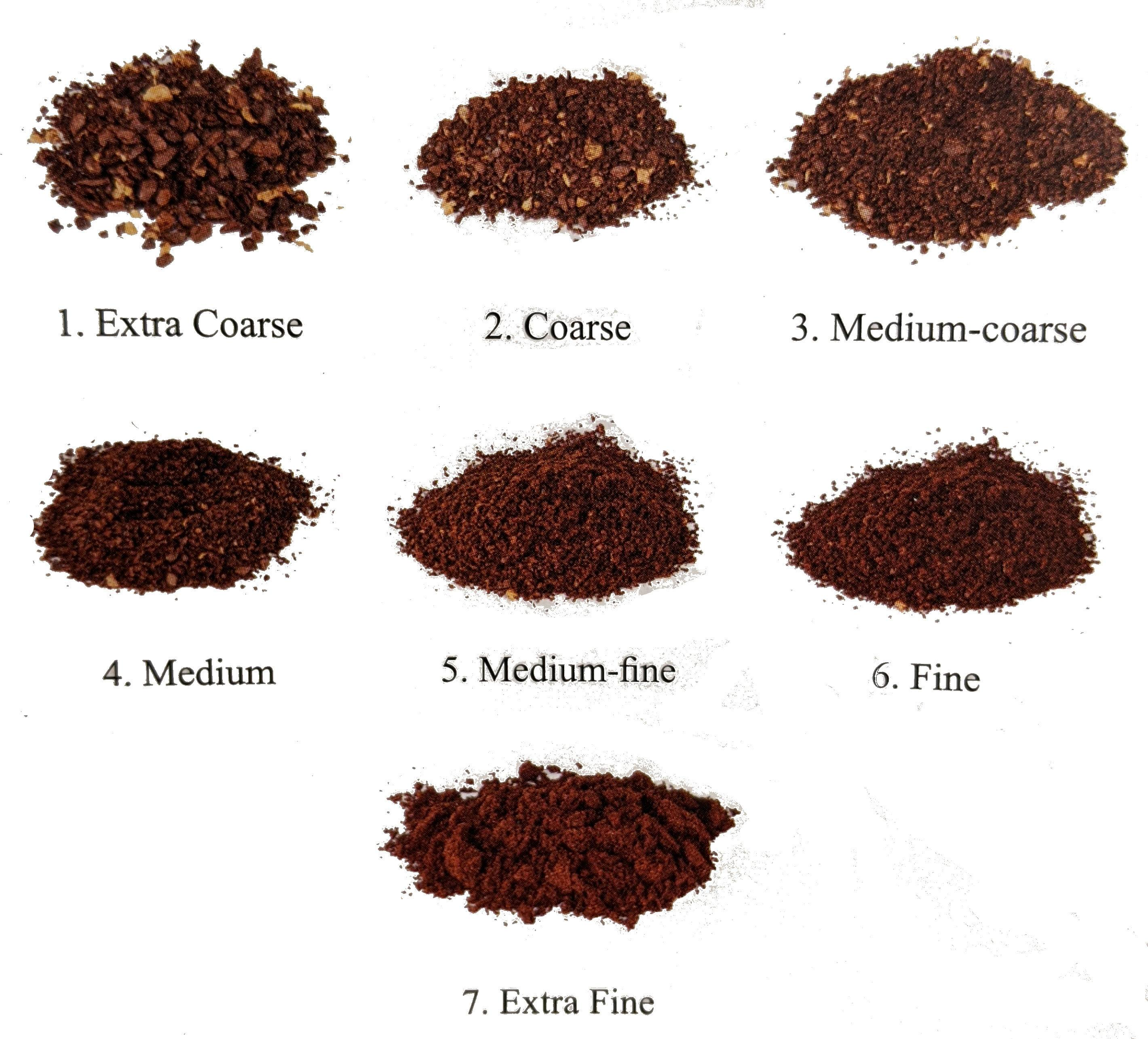 coffee grind textures